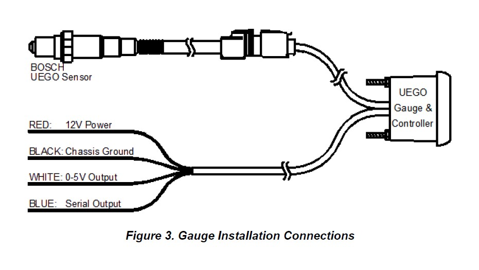Aem Air Fuel Ratio Gauge Wiring Diagram - Wiring Diagram