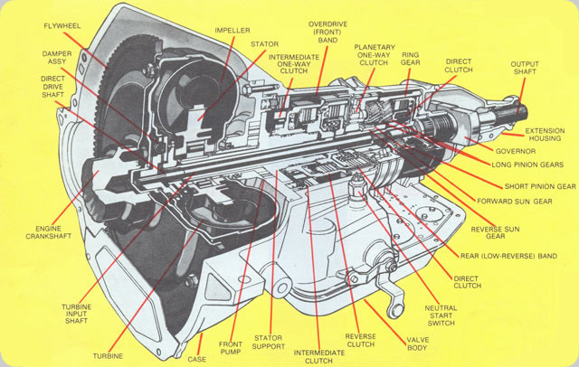 aodcutaway everything you need to know about 1979 1993 foxbody mustangs 1989 Mustang Alternator Wiring Diagram at love-stories.co