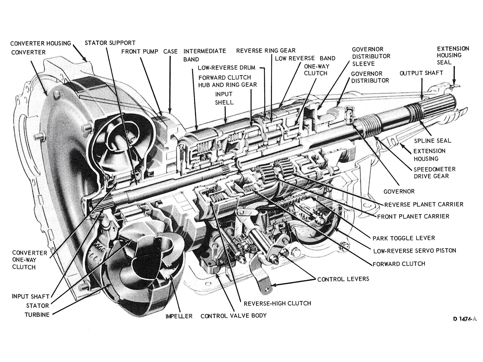 everything you need to know about foxbody mustangs c4 c5 cutaway diagram