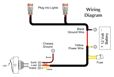 Osram Wiring Harness Diagram furthermore 1970 Cuda Dash Wiring Diagram in addition Universalwirerelayforhidxenonorhighpowerlightingsystem furthermore Hid Fog Lights additionally Hid Relay Wiring Diagram. on hid relay wiring harness diagram