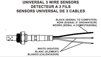ntk oxygen sensor application guide