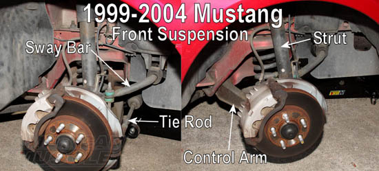 suspension 101 part 1 mustang suspension components americanmuscle 1999 2004 mustang front suspension parts breakdown