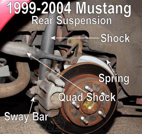 1999-2004 Mustang Rear Suspension Parts Breakdown
