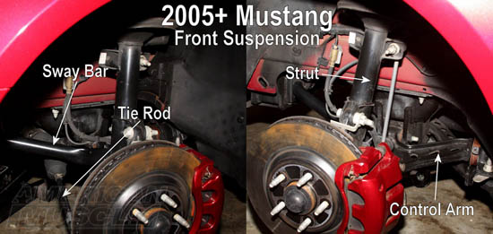 2005 Mustang Front Suspension Parts Breakdown