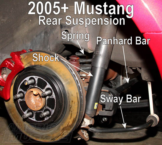 suspension 101 part 1 mustang suspension components americanmuscle 2005 mustang rear suspension parts breakdown