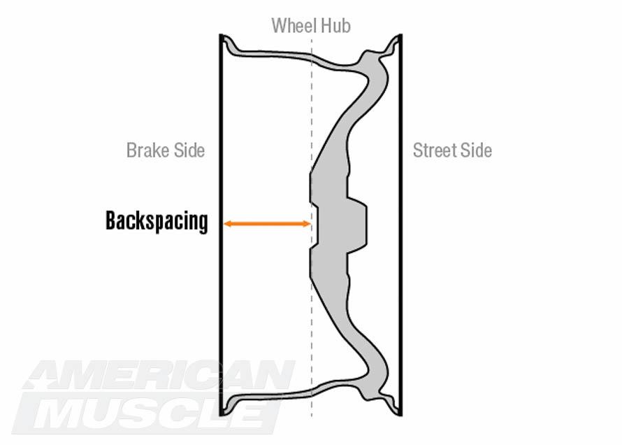 Mustang Wheel Backspacing Illustration