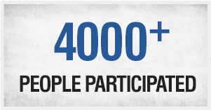 4000+ Participated