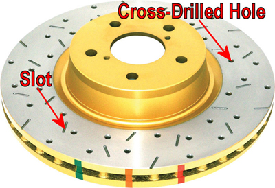 Drilled and Slotted Rotor