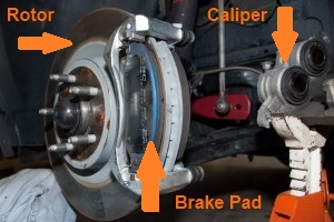 Labeled Mustang Brake System Tech