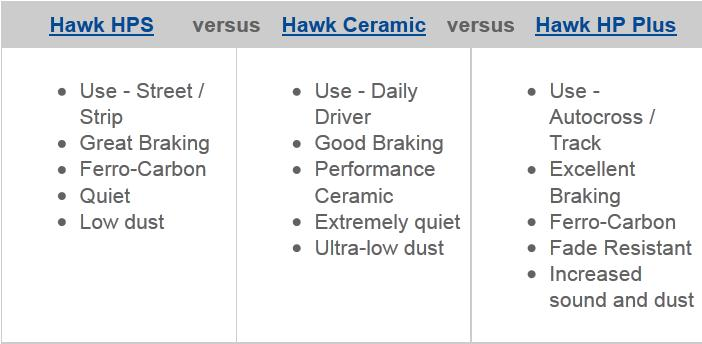 Hawk Brake Pad Comparison Chart