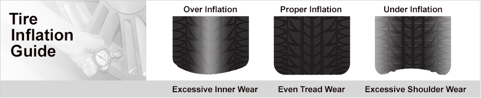 Over vs Under Inflated Tires
