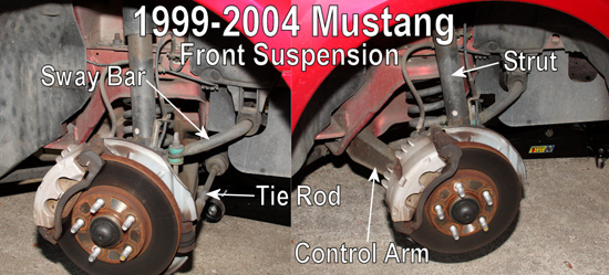 1999-2004 Mustang Front Suspension Diagram