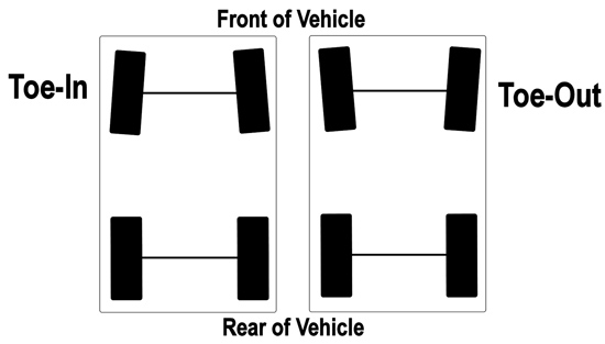Ford Mustang Alignment Angles