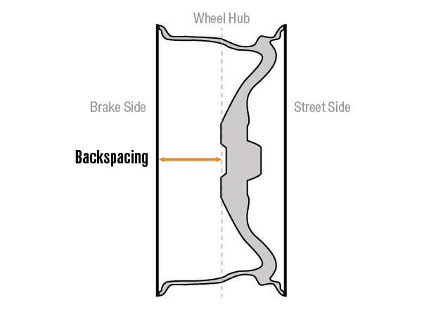 Mustang Rim Backspacing Illustration