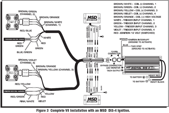 Msd 46l Coil Pack '96'98 Installation Instructions Rhamericanmuscle: 1998 Mustang Wiring Diagram Free At Gmaili.net