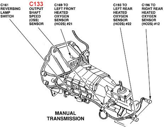 Together with 99 ford mustang engine diagram as well as reverse ford racing speedometer recalibration tool 99 04 installation rh americanmuscle com sciox Gallery