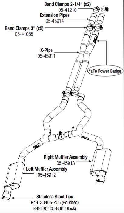 Afe Intake Systems