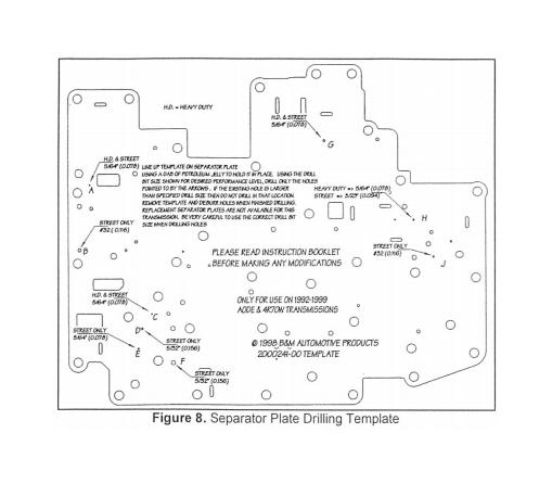 4r70w Diagram 1996 - Blog Wiring Diagrams