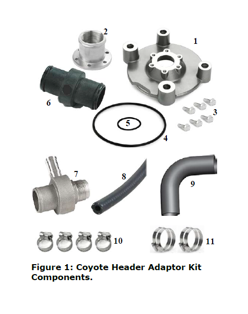 How To Install Davies Craig Electric Water Pump Header Adapter Kit