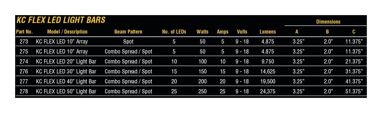 how to install kc hilites 10 in flex array led light bar. Black Bedroom Furniture Sets. Home Design Ideas