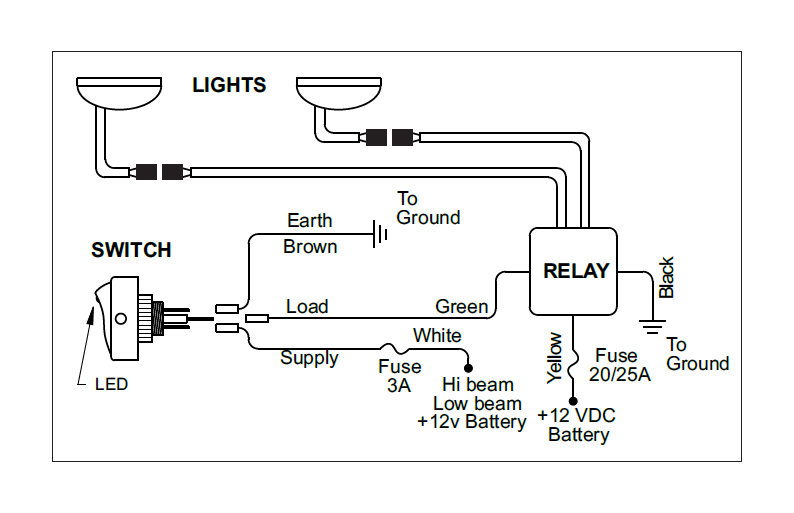 for kc light relay wiring diagram kc light kit wiring diagram how to install kc hilites 6 in. apollo pro halogen light ...