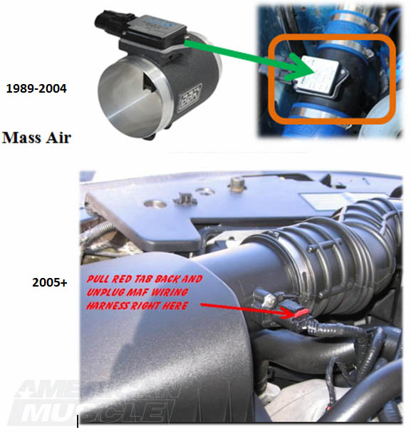 What Mass Air Flow Sensor Size Is Right For My Mustangrhamericanmuscle: Ford Ranger M Air Flow Sensor Location At Gmaili.net