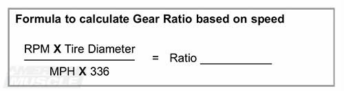 Formula to Calculate Mustang Gear Ratio Based on Speed