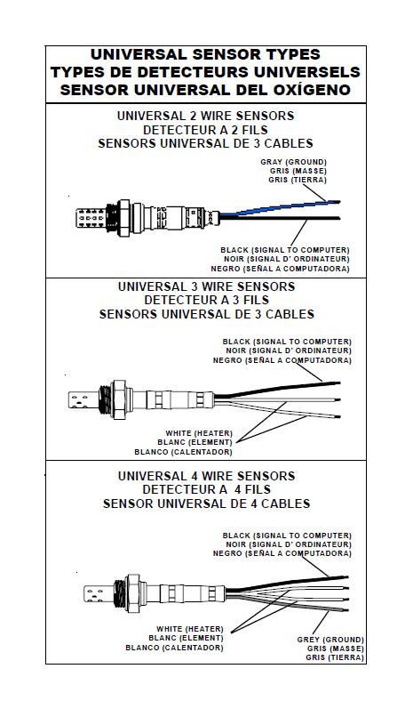 Universal 02 Sensor Wiring - Diagram Doent Guide on