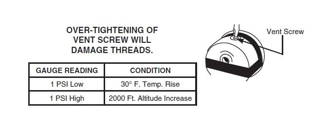 how to install auto meter phantom ii oil pressure gauge. Black Bedroom Furniture Sets. Home Design Ideas