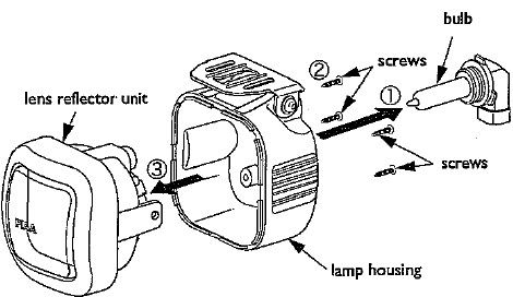 four lights one switch wiring diagram with Piaa 410 Series 35 In Square White Halogen Lights Driving Beam Pair 9717 Manu Install on Piaa 410 Series 35 In Square White Halogen Lights Driving Beam Pair 9717 Manu Install together with 39 further Nissan Altima 1998 Nissan Altima Brake Lights Stay On together with Acura Integra 1996 Acura Integra Car Wont Start 5 furthermore Wiring Diagram Dual Switch One Light.