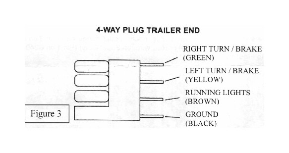 How To Install Putco 60 In  Blade Tailgate Led Light Bar  97