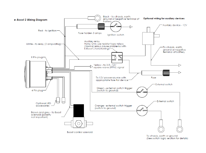 How to Install a e-Boost2 Boost Controller, 60mm - Black on ... Sel Tachometer Wiring Diagrams And X D on