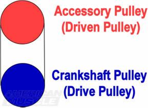 1:1 Ratio Mustang Pulley Diagram