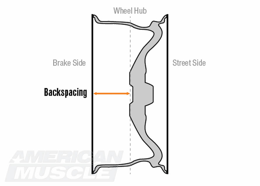 Mustang Wheel Backspacing Illustration