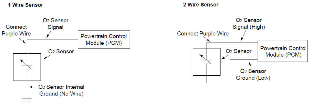O Sensor Wiring Diagram Is The Stock That on