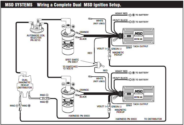 1988 turbo coupe wiring diagrams