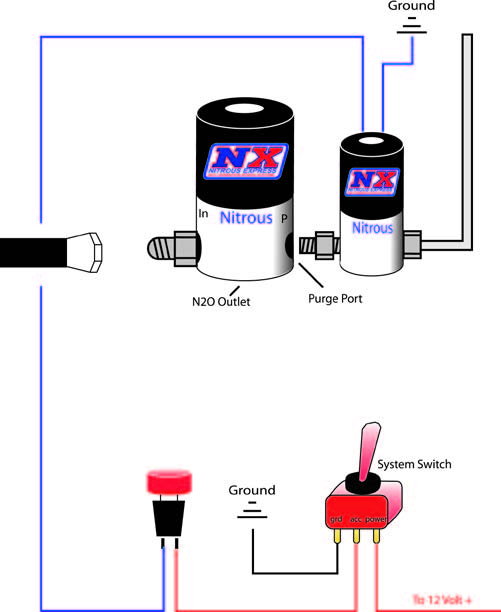 how to install an nx purge kit d 4 on your 1979 2012 mustangdo not engage either solenoid for more than 20 continuous seconds solenoids that have \u201cburned or scorched\u201d electro magnets will not be replaced under