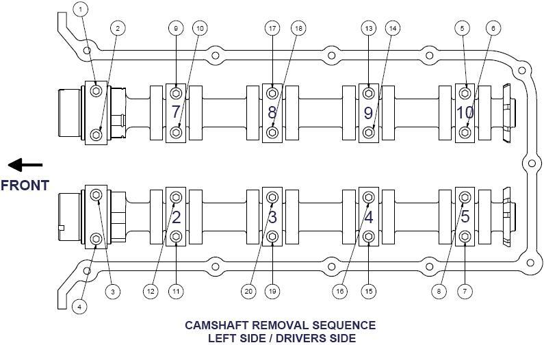 Guide on 3 0 Ford Valve Spring Engine Diagram