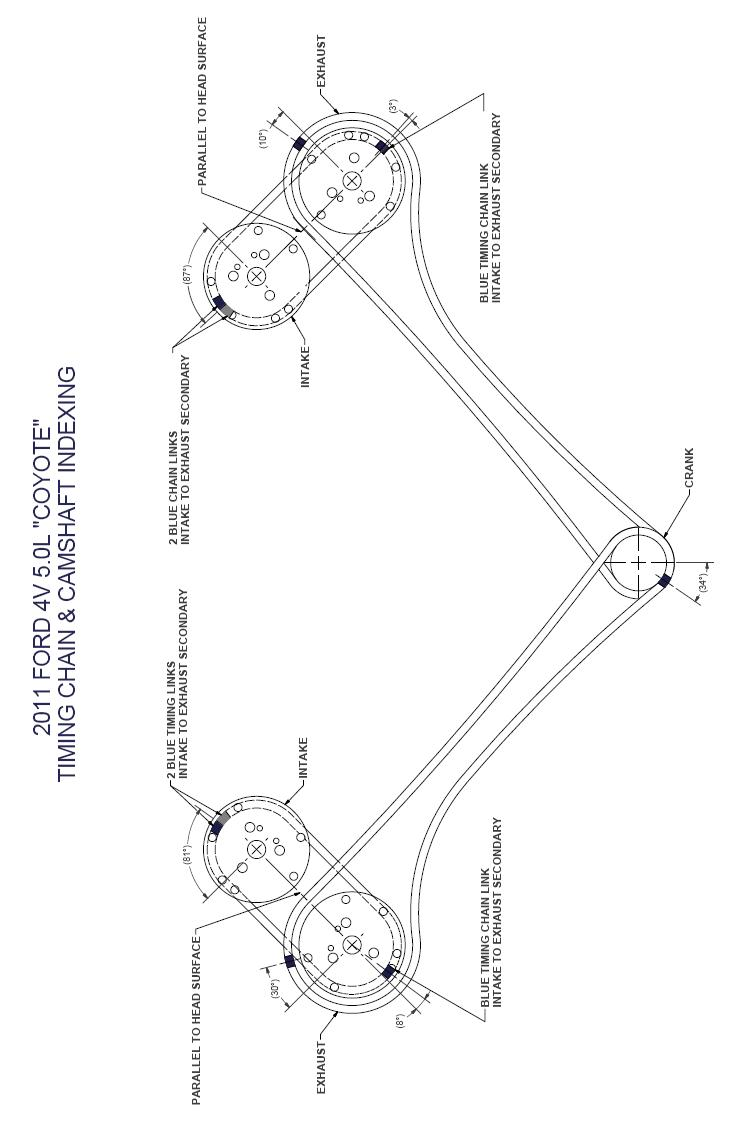 302 Engine Valve Timing Diagram Great Installation Of Wiring Steam Images Gallery