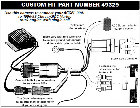 guide 37220 10 how to install a accel performance tach adapter on your 1984 1995 wiring harness for edge comp box at gsmx.co