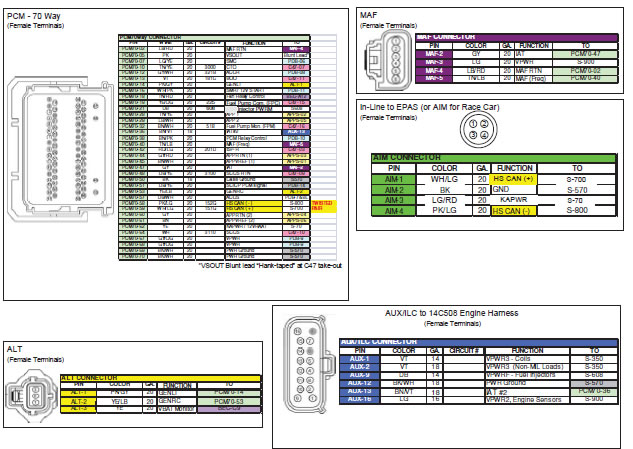 2001 F150 Pcm Wiring Diagram. Wiring. Wiring Diagrams Instructions Pcm For F Wiring Diagram on 2003 f150 oil leak, 2003 f150 relay, 2003 f150 specifications, 2003 f150 oil cooler, 2003 f150 ignition switch, 2003 f150 sub box, 2003 f150 fuse chart, 2003 f150 steering, 2003 f150 fuel system, 2003 f150 troubleshooting, 2003 f150 horn, 2003 ford 6.0 engine diagram, 1998 ford f150 relay diagram, 2003 f150 starter, 2003 f150 schematic, 2003 f150 exhaust, 2003 f150 dimensions, 2003 f150 lights, 2003 f150 ford, 2003 f150 speaker wiring,