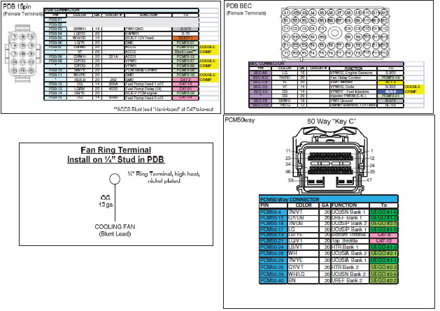 guide 50196 17 how to install a ford racing coyote 5 0l 4v crate engine control 1987 Mustang Wiring Diagram at bakdesigns.co