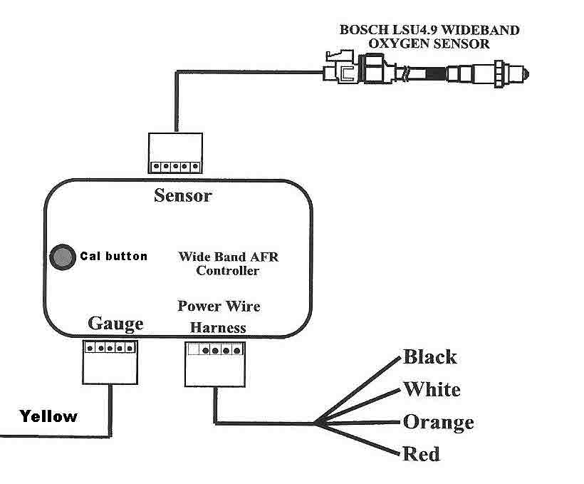 guide 53904 02 how to install an aeroforce air fuel ratio sensor kit on your 1996 bosch 5 wire wideband o2 sensor wiring diagram at bakdesigns.co