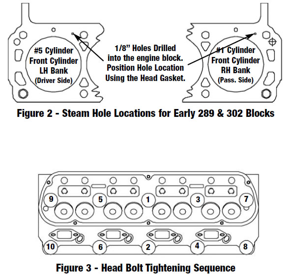 How To Install Edelbrock E-Street Cylinder Heads