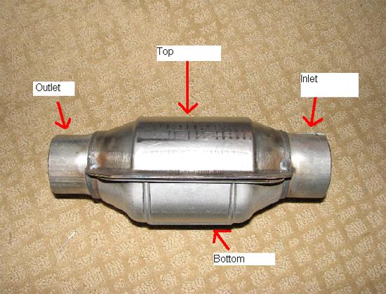 Torque Converter Installation Instructions