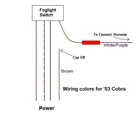 wiringdiagram how to independently wire your fog lights ('01 '04) americanmuscle  at bayanpartner.co